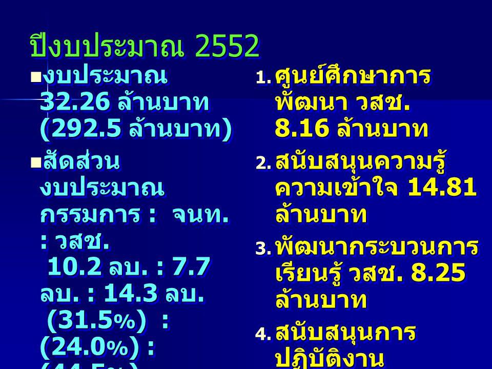 งบประมาณ 32.26 ล้านบาท (292.5 ล้านบาท ) งบประมาณ 32.26 ล้านบาท (292.5 ล้านบาท ) สัดส่วน งบประมาณ กรรมการ : จนท.