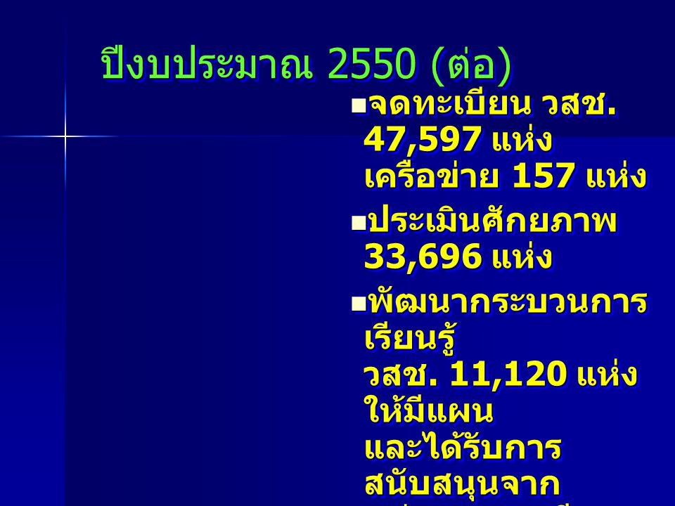 จดทะเบียน วสช. 47,597 แห่ง เครือข่าย 157 แห่ง จดทะเบียน วสช.