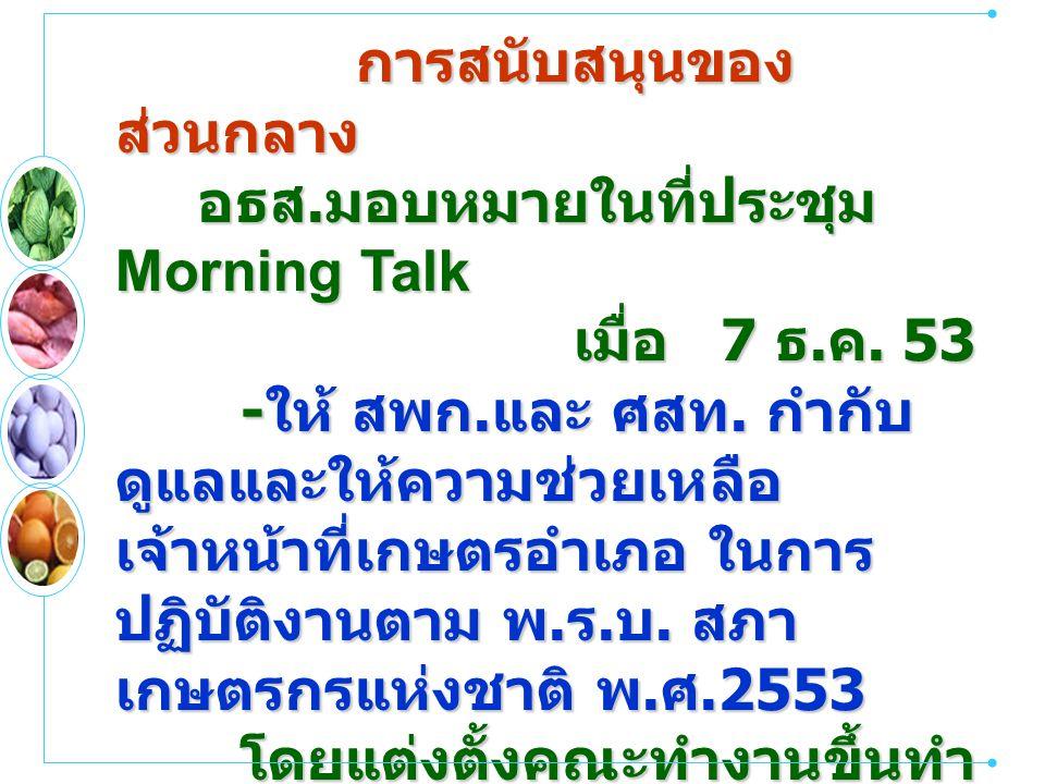 การสนับสนุนของ ส่วนกลาง การสนับสนุนของ ส่วนกลาง อธส. มอบหมายในที่ประชุม Morning Talk อธส. มอบหมายในที่ประชุม Morning Talk เมื่อ 7 ธ. ค. 53 เมื่อ 7 ธ.