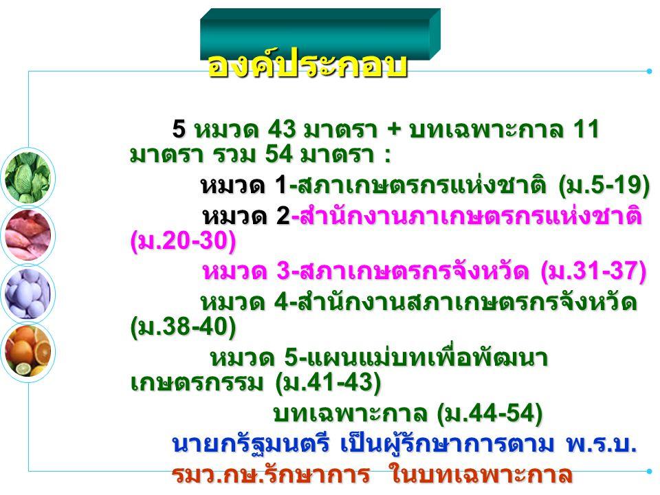 องค์ประกอบ 5 หมวด 43 มาตรา + บทเฉพาะกาล 11 มาตรา รวม 54 มาตรา : หมวด 1- สภาเกษตรกรแห่งชาติ ( ม.5-19) หมวด 1- สภาเกษตรกรแห่งชาติ ( ม.5-19) หมวด 2- สำนั