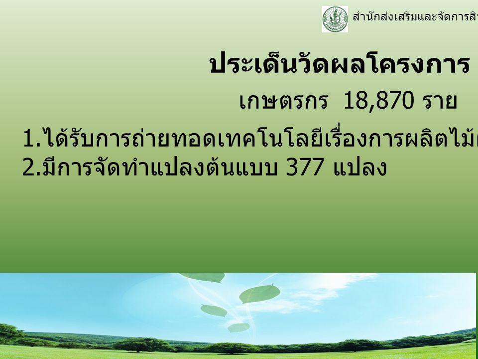 ประเด็นวัดผลโครงการ เกษตรกร 18,870 ราย 1. ได้รับการถ่ายทอดเทคโนโลยีเรื่องการผลิตไม้ผลคุณภาพดี 2 หลักสูตร 2. มีการจัดทำแปลงต้นแบบ 377 แปลง สำนักส่งเสริ