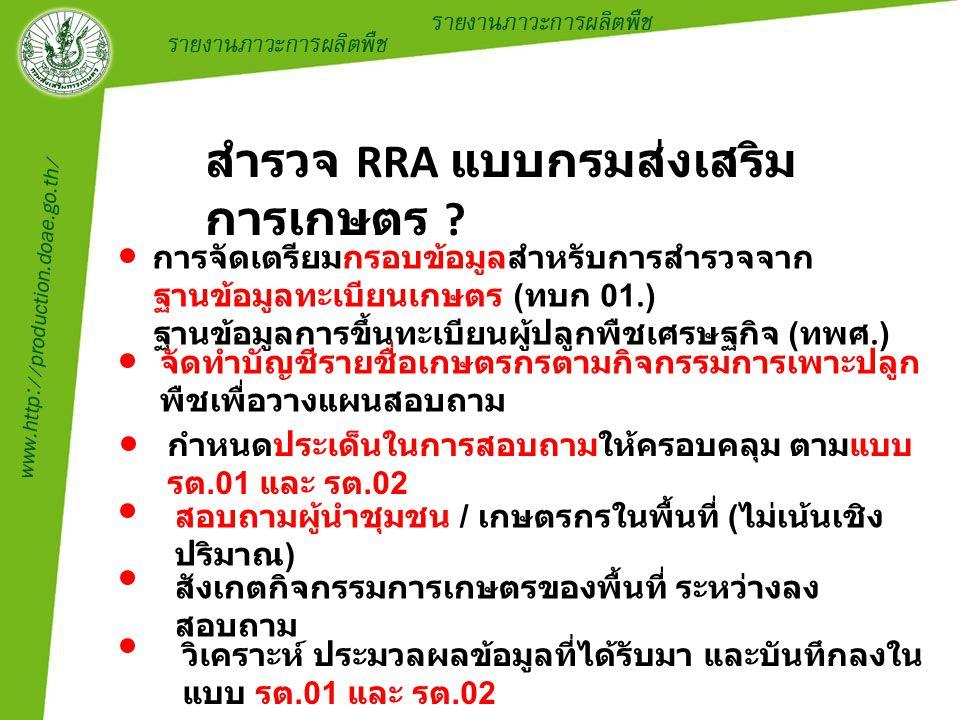 สำรวจ RRA แบบกรมส่งเสริม การเกษตร .