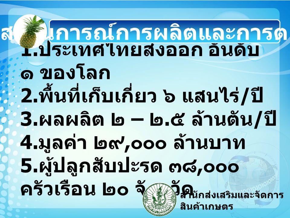 1. ประเทศไทยส่งออก อันดับ ๑ ของโลก 2. พื้นที่เก็บเกี่ยว ๖ แสนไร่ / ปี 3. ผลผลิต ๒ – ๒. ๕ ล้านตัน / ปี 4. มูลค่า ๒๙, ๐๐๐ ล้านบาท 5. ผู้ปลูกสับปะรด ๓๘,