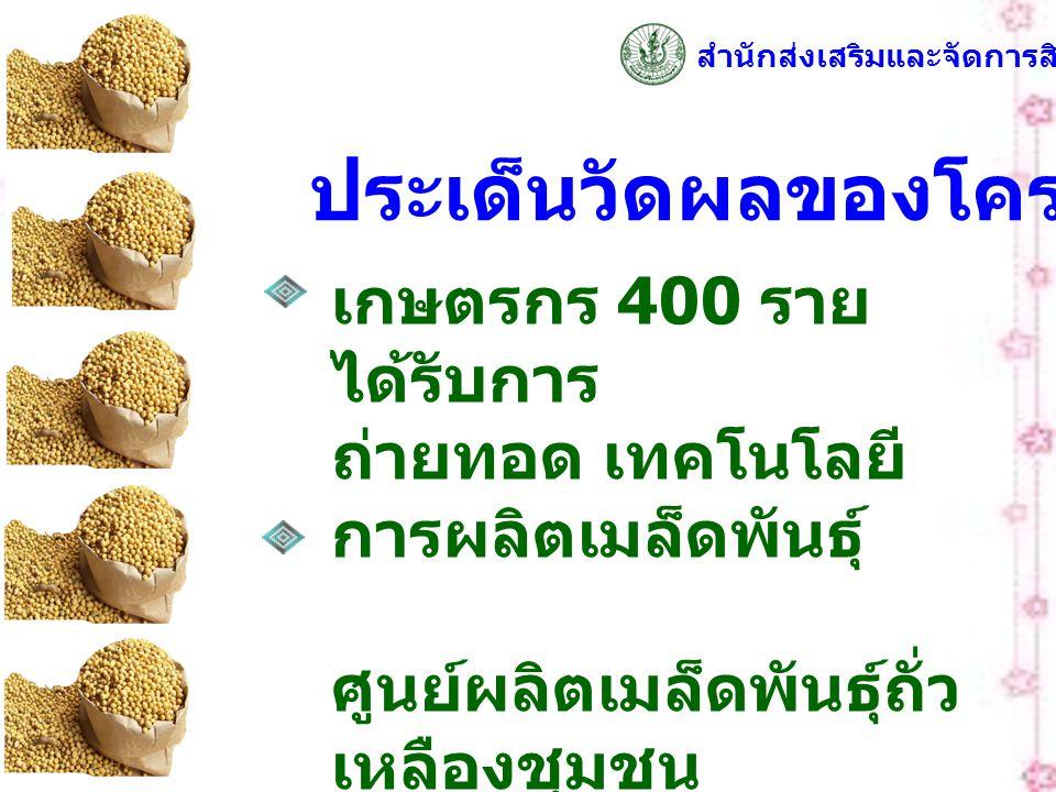 ประเด็นวัดผลของโครงการ เกษตรกร 400 ราย ได้รับการ ถ่ายทอด เทคโนโลยี การผลิตเมล็ดพันธุ์ ศูนย์ผลิตเมล็ดพันธุ์ถั่ว เหลืองชุมชน จำนวน 20 ศูนย์ สำนักส่งเสริ