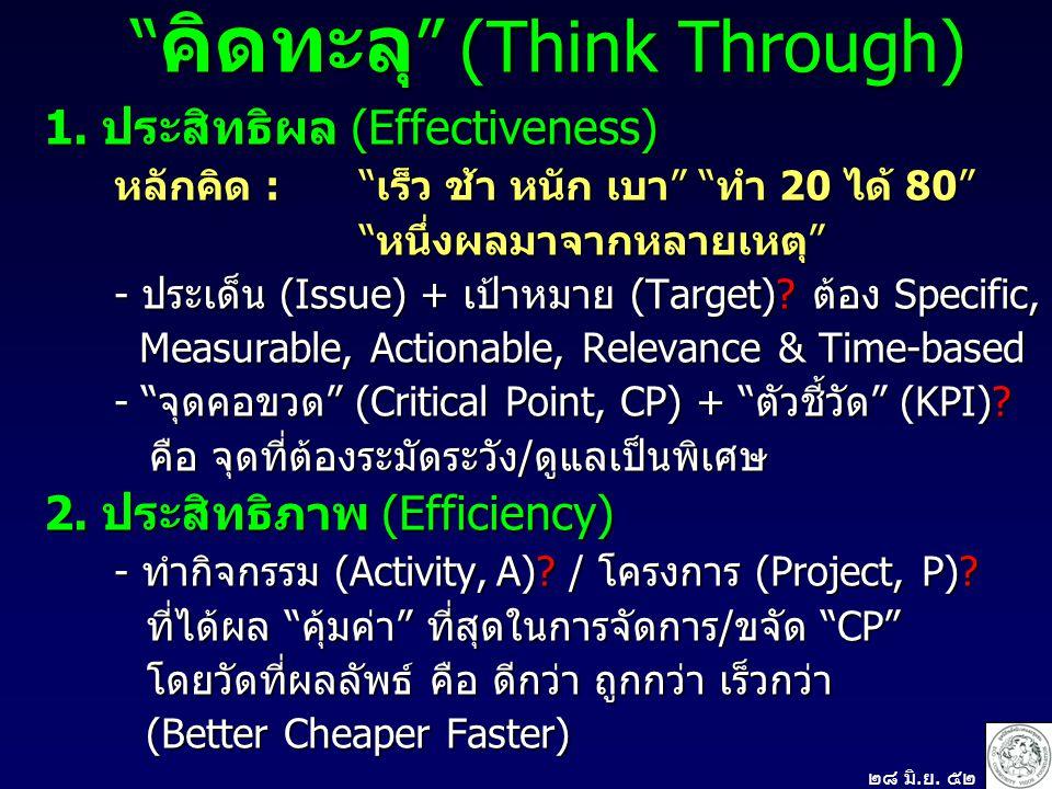 คิดทะลุ (Think Through) คิดทะลุ (Think Through) 1.