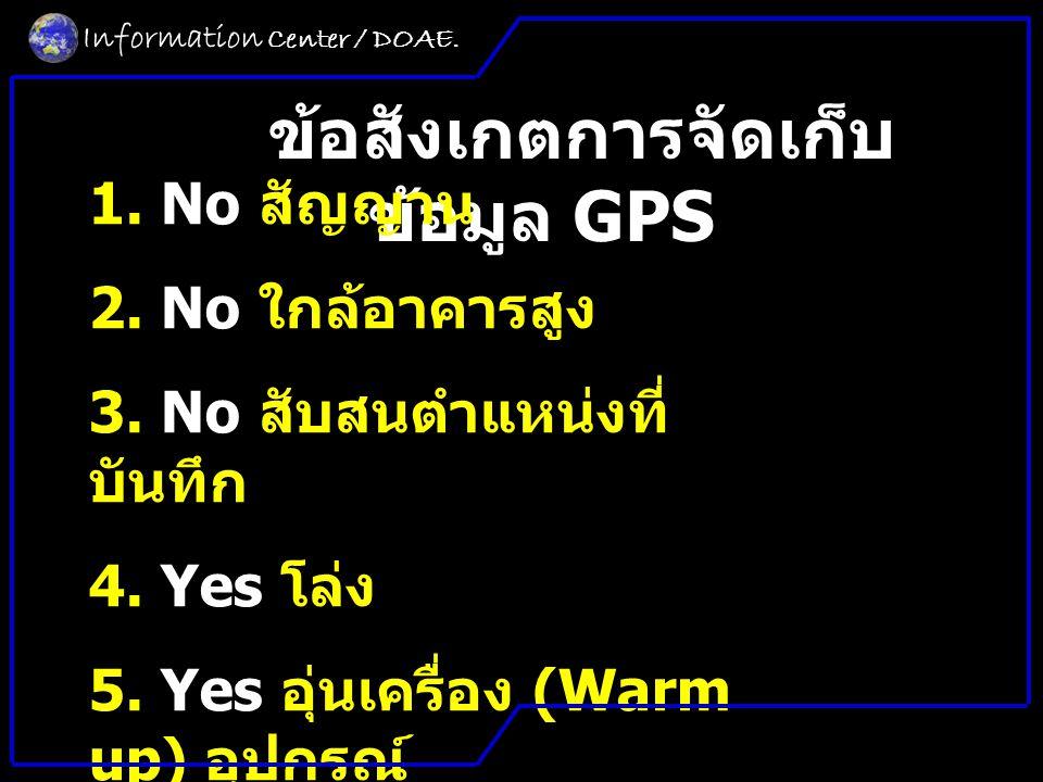 ข้อสังเกตการจัดเก็บ ข้อมูล GPS 1.No สัญญาน 2. No ใกล้อาคารสูง 3.