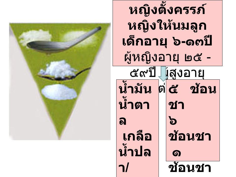 ชั้นสุดท้าย ปลายธงน้ำมัน น้ำตาล เกลือ ควรกินแต่ น้อย น้ำมัน น้ำตาล เกลือ ควรกินแต่ น้อย