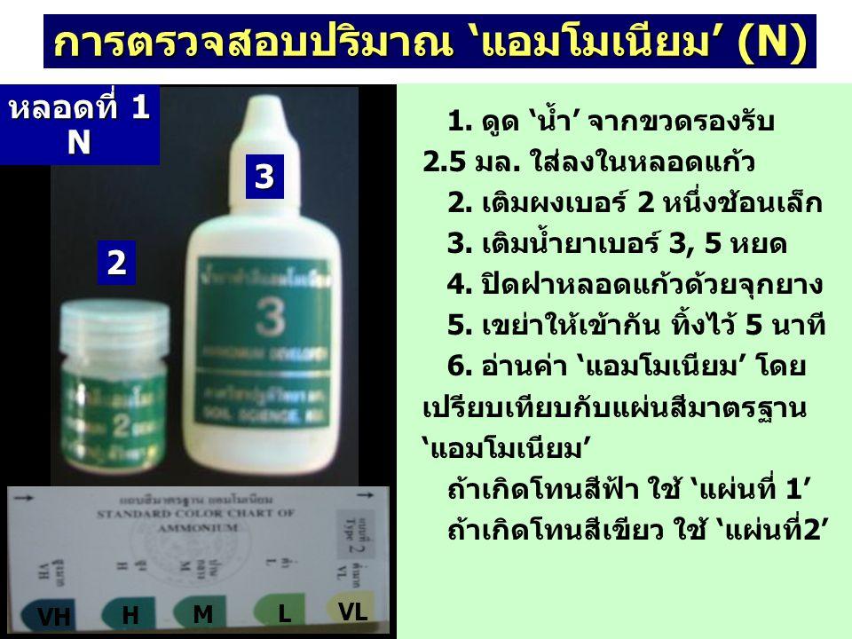 การตรวจสอบปริมาณ 'แอมโมเนียม' (N) 1. ดูด 'น้ำ' จากขวดรองรับ 2.5 มล. ใส่ลงในหลอดแก้ว 2. เติมผงเบอร์ 2 หนึ่งช้อนเล็ก 3. เติมน้ำยาเบอร์ 3, 5 หยด 4. ปิดฝา