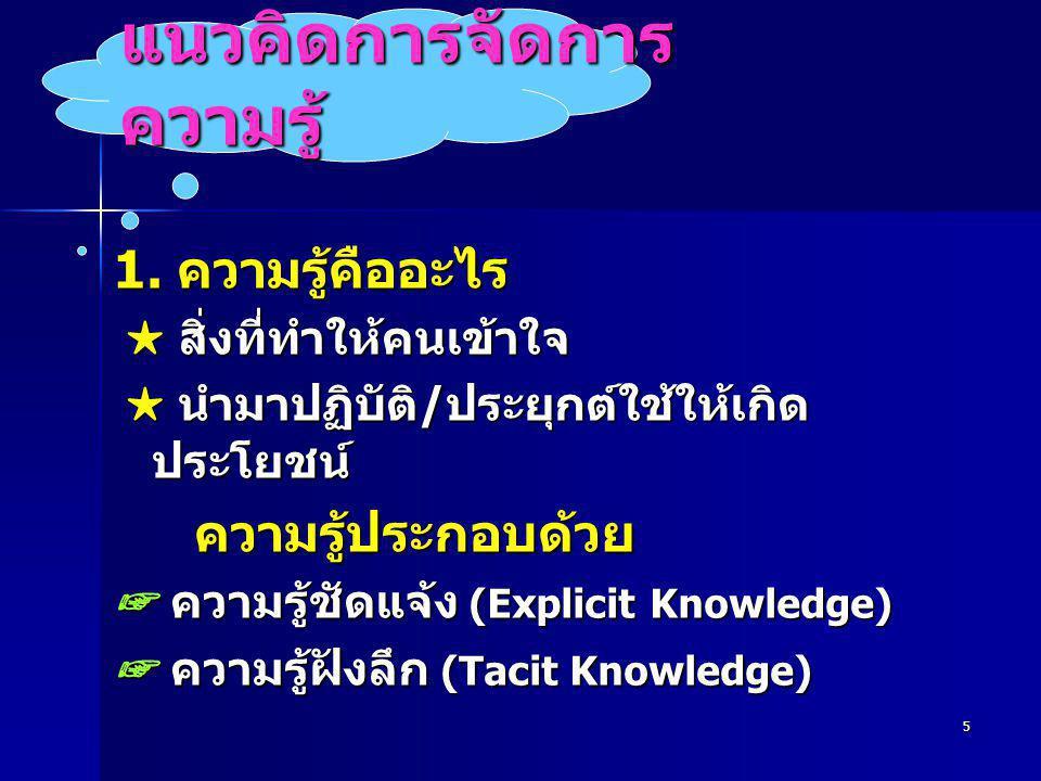 5 แนวคิดการจัดการ ความรู้ 1. ความรู้คืออะไร ★ สิ่งที่ทำให้คนเข้าใจ ★ สิ่งที่ทำให้คนเข้าใจ ★ นำมาปฏิบัติ / ประยุกต์ใช้ให้เกิด ประโยชน์ ★ นำมาปฏิบัติ /