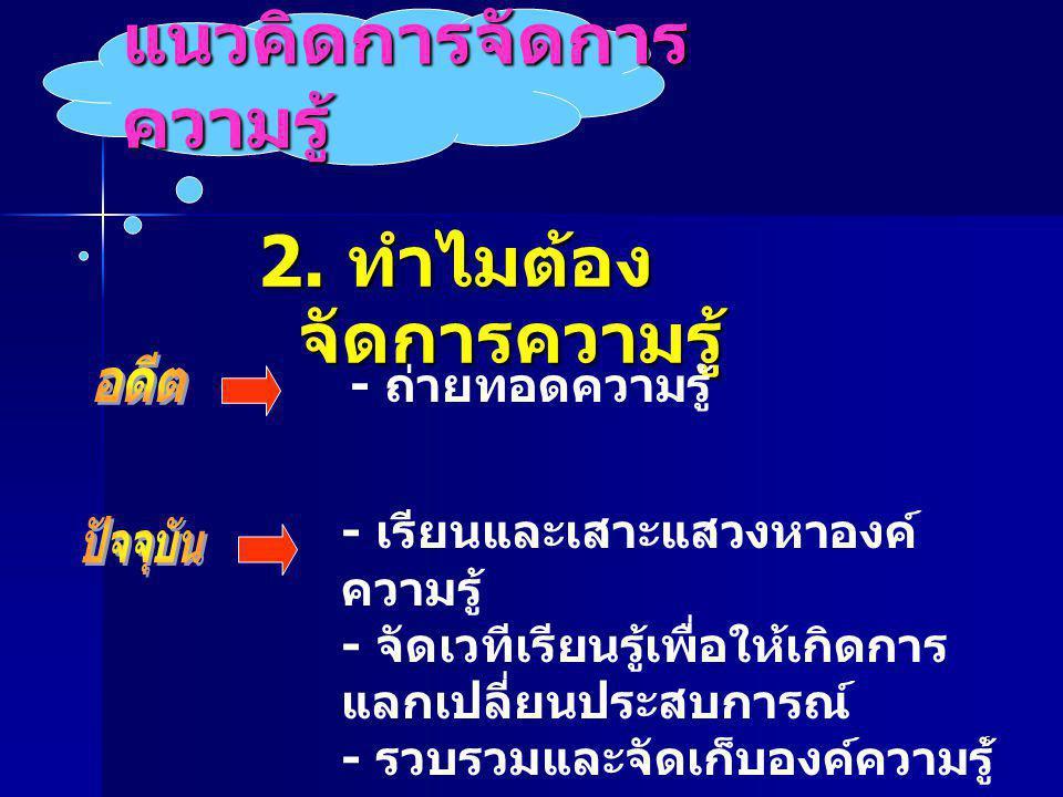 6 แนวคิดการจัดการ ความรู้ 2.
