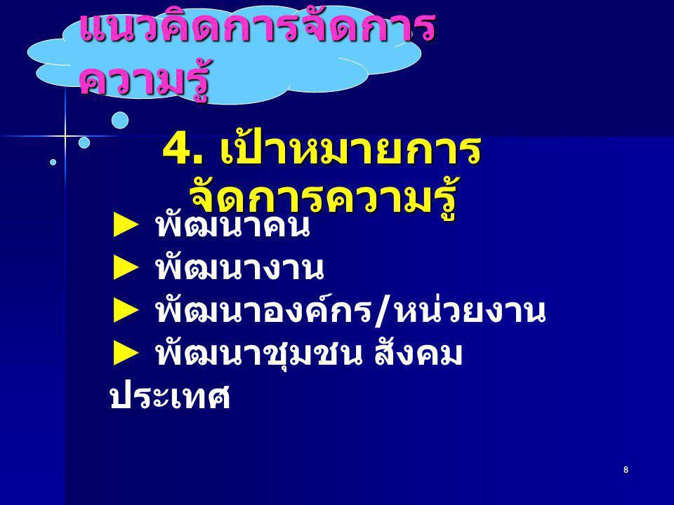 8 แนวคิดการจัดการ ความรู้ 4.