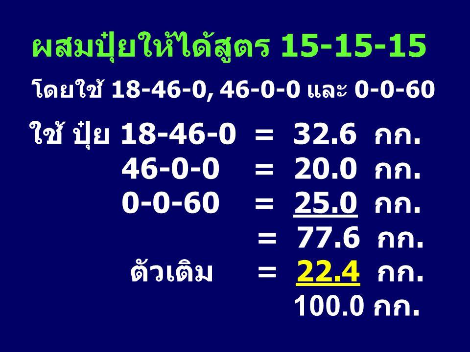 ผสมปุ๋ยให้ได้สูตร 15-15-15 โดยใช้ 18-46-0, 46-0-0 และ 0-0-60 ใช้ ปุ๋ย 18-46-0 = 32.6 กก. 46-0-0 = 20.0 กก. 0-0-60 = 25.0 กก. = 77.6 กก. ตัวเติม = 22.4