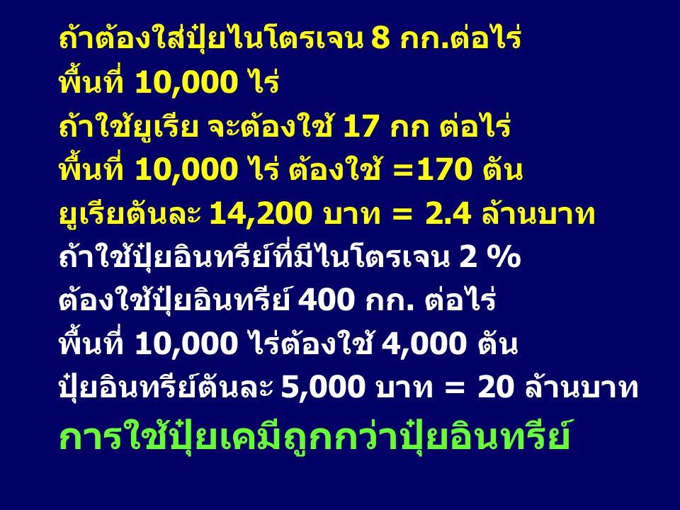 ถ้าต้องใส่ปุ๋ยไนโตรเจน 8 กก.ต่อไร่ พื้นที่ 10,000 ไร่ ถ้าใช้ยูเรีย จะต้องใช้ 17 กก ต่อไร่ พื้นที่ 10,000 ไร่ ต้องใช้ =170 ตัน ยูเรียตันละ 14,200 บาท =