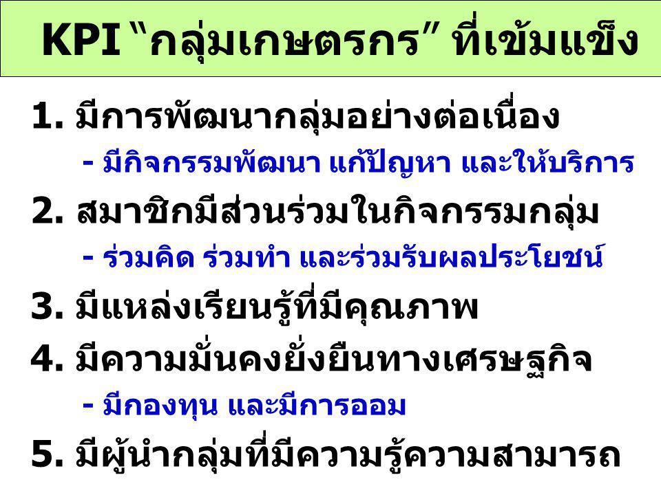 KPI กลุ่มเกษตรกร ที่เข้มแข็ง 1.