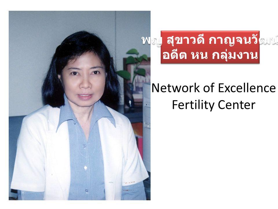 พญ สุขาวดี กาญจนวัฒน์ อดีต หน กลุ่มงาน พญ สุขาวดี กาญจนวัฒน์ อดีต หน กลุ่มงาน Network of Excellence Fertility Center