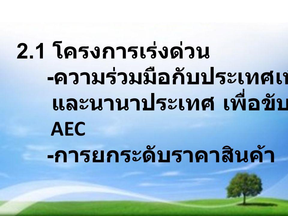 2.1 โครงการเร่งด่วน - ความร่วมมือกับประเทศเพื่อนบ้าน และนานาประเทศ เพื่อขับเคลื่อน AEC - การยกระดับราคาสินค้า