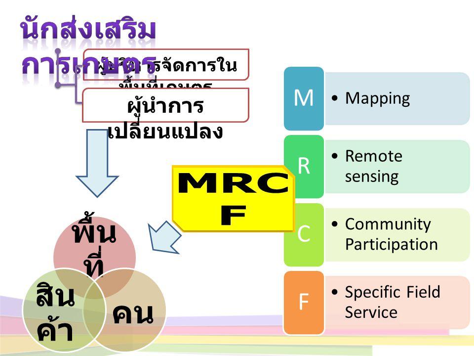 Mapping M Remote sensing R Community Participation C Specific Field Service F พื้น ที่ คน สิน ค้า ผู้บริหารจัดการใน พื้นที่เกษตร ผู้นำการ เปลี่ยนแปลง