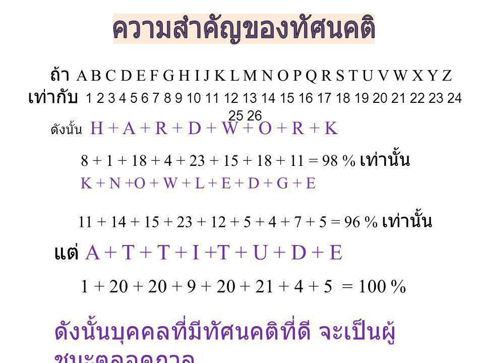 ถ้า A B C D E F G H I J K L M N O P Q R S T U V W X Y Z เท่ากับ 1 2 3 4 5 6 7 8 9 10 11 12 13 14 15 16 17 18 19 20 21 22 23 24 25 26 ดังนั้น H + A + R