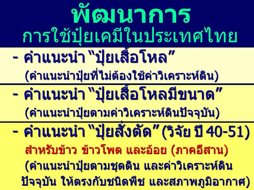 """พัฒนาการ การใช้ปุ๋ยเคมีในประเทศไทย - คำแนะนำ """"ปุ๋ยเสื้อโหล"""" - คำแนะนำ """"ปุ๋ยเสื้อโหล"""" (คำแนะนำปุ๋ยที่ไม่ต้องใช้ค่าวิเคราะห์ดิน) (คำแนะนำปุ๋ยที่ไม่ต้องใ"""