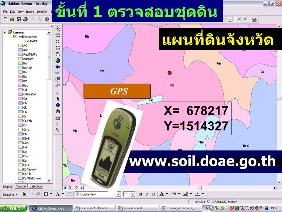 แผนที่ดินจังหวัด X= 678217 Y=1514327 www.soil.doae.go.th GPS ขั้นที่ 1 ตรวจสอบชุดดิน