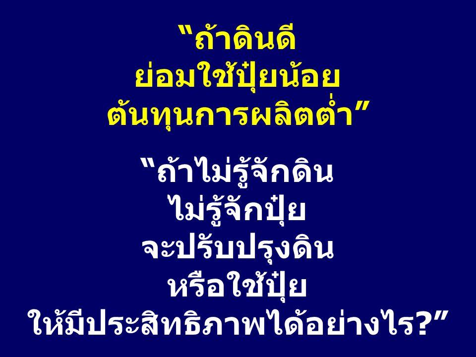 พัฒนาการ การใช้ปุ๋ยเคมีในประเทศไทย - คำแนะนำ ปุ๋ยเสื้อโหล - คำแนะนำ ปุ๋ยเสื้อโหล (คำแนะนำปุ๋ยที่ไม่ต้องใช้ค่าวิเคราะห์ดิน) (คำแนะนำปุ๋ยที่ไม่ต้องใช้ค่าวิเคราะห์ดิน) - คำแนะนำ ปุ๋ยเสื้อโหลมีขนาด - คำแนะนำ ปุ๋ยเสื้อโหลมีขนาด (คำแนะนำปุ๋ยตามค่าวิเคราะห์ดินปัจจุบัน) (คำแนะนำปุ๋ยตามค่าวิเคราะห์ดินปัจจุบัน) - คำแนะนำ ปุ๋ยสั่งตัด (วิจัย ปี 40-51) - คำแนะนำ ปุ๋ยสั่งตัด (วิจัย ปี 40-51) สำหรับข้าว ข้าวโพด และอ้อย (ภาคอีสาน) สำหรับข้าว ข้าวโพด และอ้อย (ภาคอีสาน) (คำแนะนำปุ๋ยตามชุดดิน และค่าวิเคราะห์ดิน (คำแนะนำปุ๋ยตามชุดดิน และค่าวิเคราะห์ดิน ปัจจุบัน ให้ตรงกับชนิดพืช และสภาพภูมิอากาศ ) ปัจจุบัน ให้ตรงกับชนิดพืช และสภาพภูมิอากาศ )