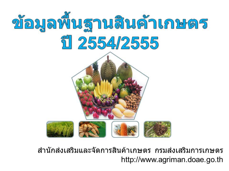 ผลิตภัณฑ์มวลรวมในประเทศ (Gross Domestic Products) สัดส่วนมูลค่าผลิตภัณฑ์มวลรวมในประเทศ ปี 2553 ( ณ ราคาประจำปี ) มูลค่าผลิตภัณฑ์มวลรวมในประเทศ ปี 2551 - 2554 รายการ ณ ราคารประจำปี (Current Market Prices)ณ ราคาปีฐาน 2531 (1988 Prices) 25512552255325542551255225532554 ภาคการเกษตร 1,049,743 1,036,586 1,251,807 1,406,504 385,225 390,362 381,401 395,884 การเกษตรกรรม การล่าสัตว์ และป่าไม้ 955,710 931,907 1,142,671 1,295,906 320,058 322,342 312,461 328,766 การประมง 94,033 104,679 109,136 110,598 65,167 68,020 68,940 67,118 นอกการเกษตร 8,030,723 8,004,965 8,853,014 9,132,942 3,979,608 3,872,777 4,214,711 4,202,557 มุลค่าผลิตภัณฑ์มวลรวมใน ประเทศ (GDP) 9,080,466 9,041,551 10,104,821 10,539,446 4,364,833 4,263,139 4,596,112 4,598,441