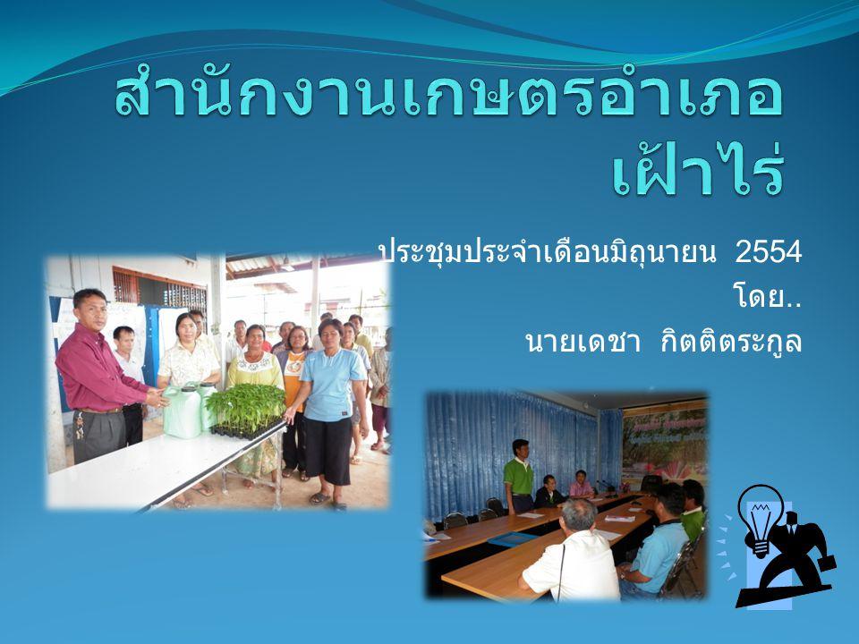 ประชุมคณะกรรมการแม่บ้านระดับ อำเภอครั้งที่ 1 ประชุมครั้งที่ 1 10 พฤษภาคม 2554