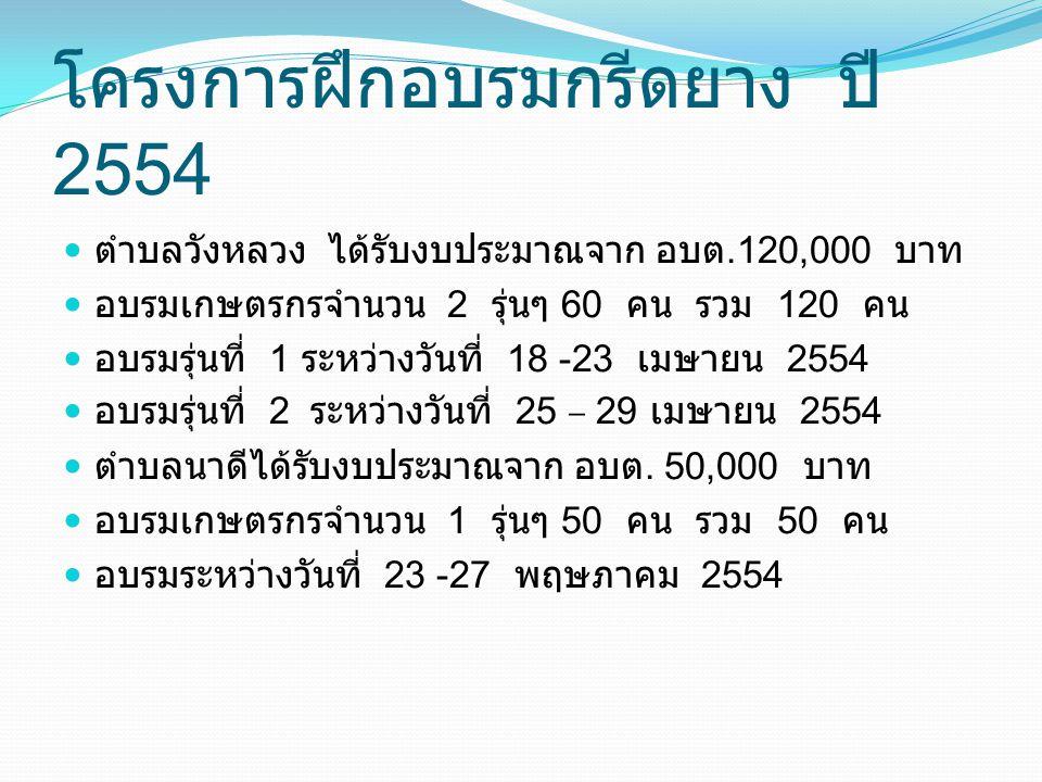 โครงการฝึกอบรมกรีดยาง ปี 2554 ตำบลวังหลวง ได้รับงบประมาณจาก อบต.120,000 บาท อบรมเกษตรกรจำนวน 2 รุ่นๆ 60 คน รวม 120 คน อบรมรุ่นที่ 1 ระหว่างวันที่ 18 -23 เมษายน 2554 อบรมรุ่นที่ 2 ระหว่างวันที่ 25 – 29 เมษายน 2554 ตำบลนาดีได้รับงบประมาณจาก อบต.