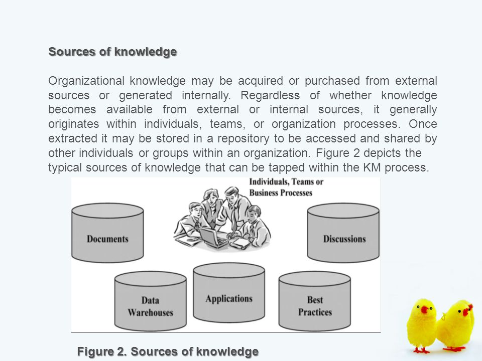 Figure 2. Sources of knowledge Sources of knowledge Organizational knowledge may be acquired or purchased from external sources or generated internall