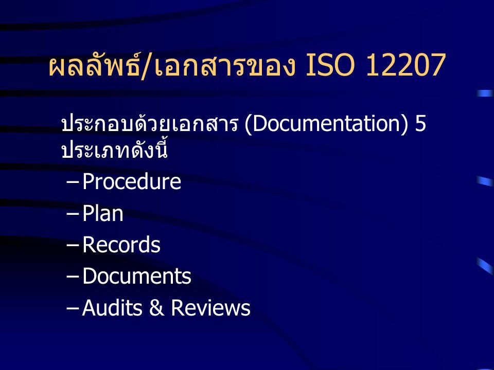 ผลลัพธ์ / เอกสารของ ISO 12207 ประกอบด้วยเอกสาร (Documentation) 5 ประเภทดังนี้ –Procedure –Plan –Records –Documents –Audits & Reviews