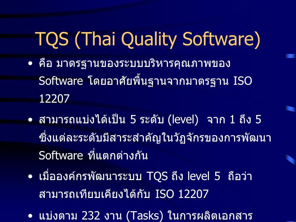 TQS (Thai Quality Software) คือ มาตรฐานของระบบบริหารคุณภาพของ Software โดยอาศัยพื้นฐานจากมาตรฐาน ISO 12207 สามารถแบ่งได้เป็น 5 ระดับ (level) จาก 1 ถึง