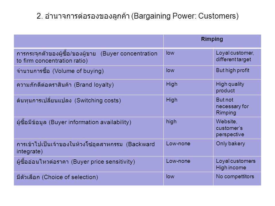 2. อำนาจการต่อรองของลูกค้า (Bargaining Power: Customers) Rimping การกระจุกตัวของผู้ซื้อ / ของผู้ขาย (Buyer concentration to firm concentration ratio)