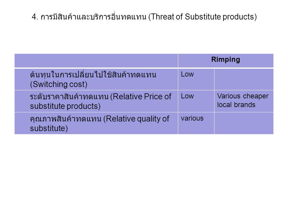 4. การมีสินค้าและบริการอื่นทดแทน (Threat of Substitute products) Rimping ต้นทุนในการเปลี่ยนไปใช้สินค้าทดแทน (Switching cost) Low ระดับราคาสินค้าทดแทน