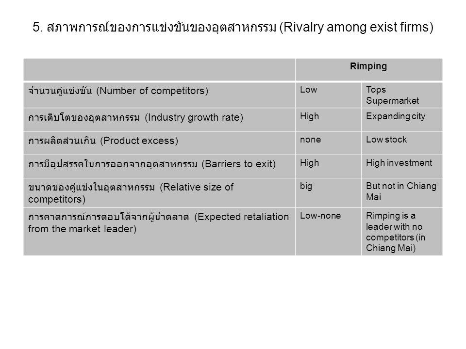 5. สภาพการณ์ของการแข่งขันของอุตสาหกรรม (Rivalry among exist firms) Rimping จำนวนคู่แข่งขัน (Number of competitors) LowTops Supermarket การเติบโตของอุต