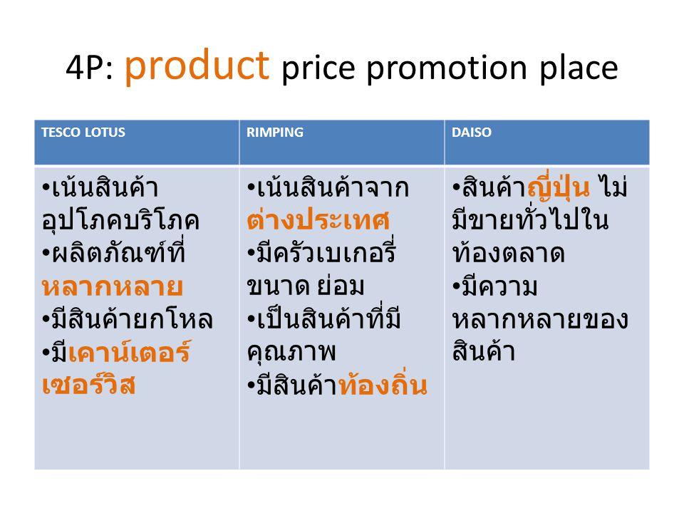 TESCO LOTUSRIMPINGDAISO มียี่ห้อของตัวเองขาย ตัดราคาหรือถูกกว่า คู่แข่ง ราคาช่วงส่งเสริมการ ขาย ต่ำกว่า ท้องตลาด ราคาสูงเน้นลูกค้า ชาวต่างชาติ และ ลูกค้าที่มีกำลังซื้อสูง สินค้าราคาเดียว 4P: product price promotion place