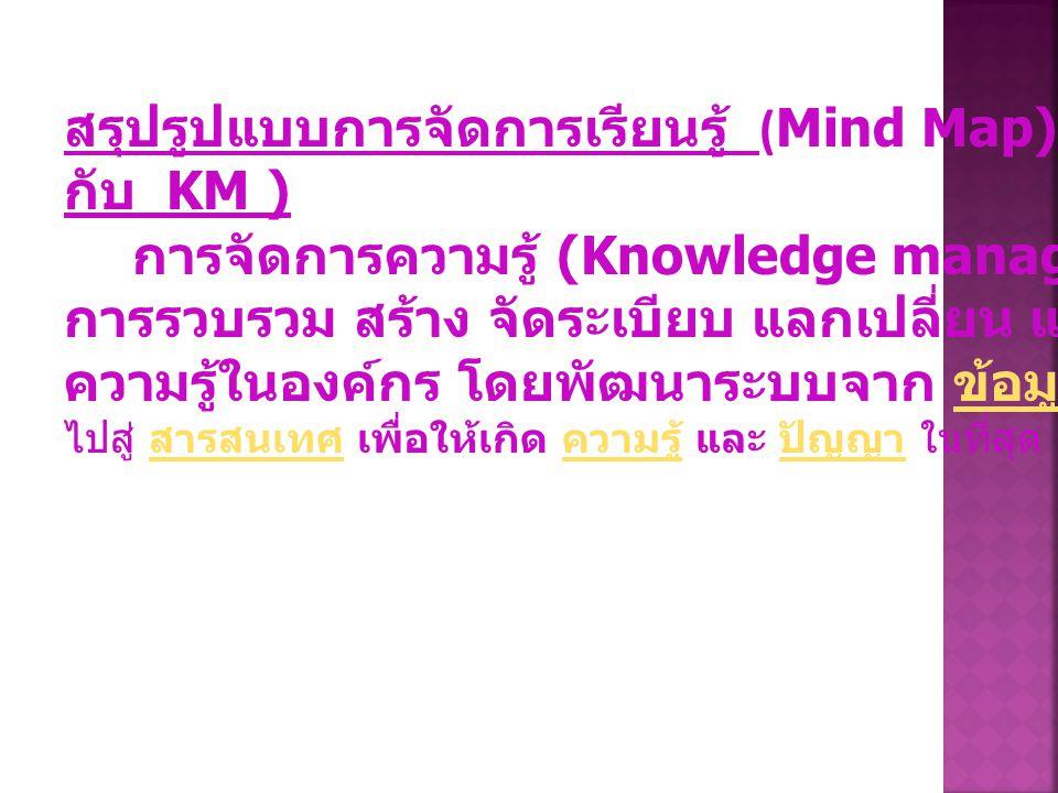 สรุปรูปแบบการจัดการเรียนรู้ (Mind Map)( เกี่ยวข้องอย่างไร กับ KM ) การจัดการความรู้ (Knowledge management - KM) คือ การรวบรวม สร้าง จัดระเบียบ แลกเปลี่ยน และประยุกต์ใช้ ความรู้ในองค์กร โดยพัฒนาระบบจาก ข้อมูล ข้อมูล ไปสู่ สารสนเทศ เพื่อให้เกิด ความรู้ และ ปัญญา ในที่สุด สารสนเทศ ความรู้ ปัญญา