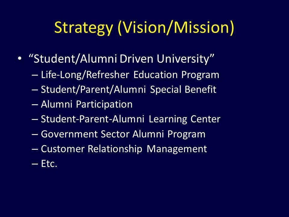 "Strategy (Vision/Mission) ""Student/Alumni Driven University"" – Life-Long/Refresher Education Program – Student/Parent/Alumni Special Benefit – Alumni"