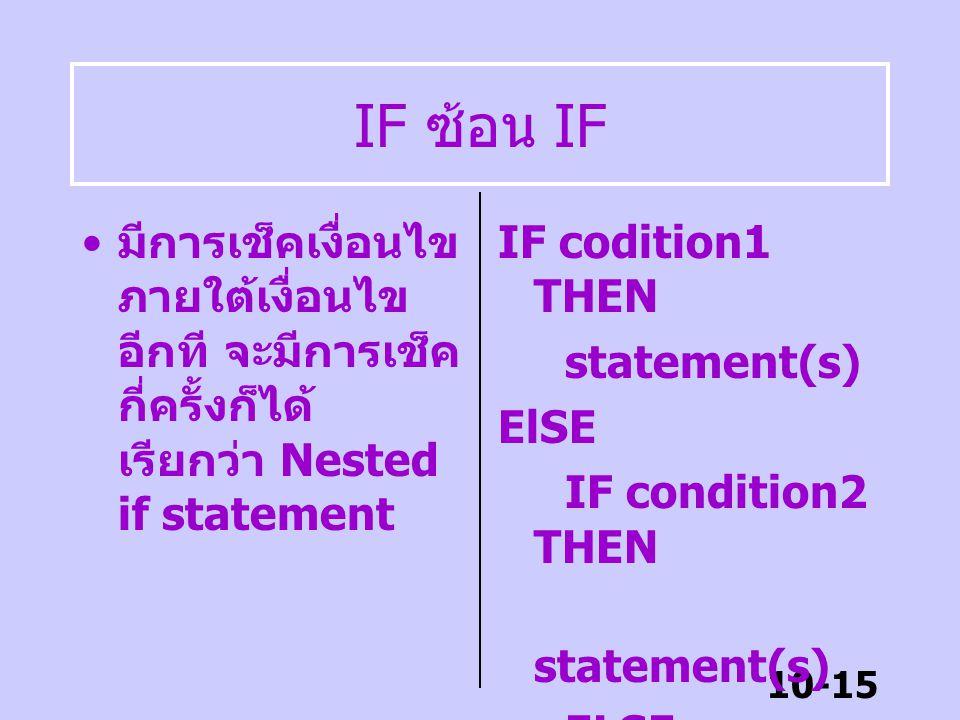 10-14 ตัวอย่าง โปรแกรม IF ….THEN ….ELSE Program ifelse; uses wincrt; var mark: integer; begin clrscr; write('Enter mark:'); readln(mark); if mark > 50