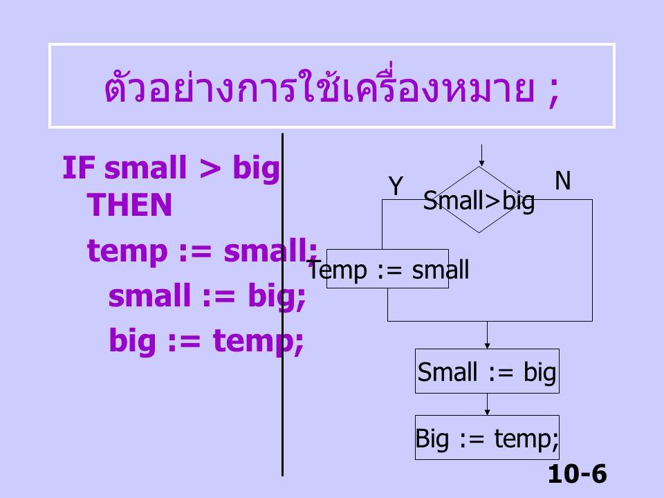 10-5 IF ….. THEN รูปแบบ IF expression THEN BEGIN statement 1; statement n END; ผลลัพธ์ในการ ทอสอบมีค่า จริง กับเท็จ ถ้าผลทดสอบ เป็นจริง จะ ทำงานตามคำส