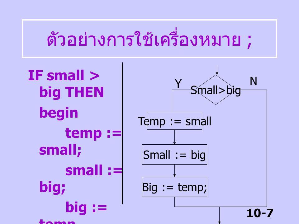 10-6 ตัวอย่างการใช้เครื่องหมาย ; IF small > big THEN temp := small; small := big; big := temp; Small>big Temp := small Small := big Big := temp; Y N