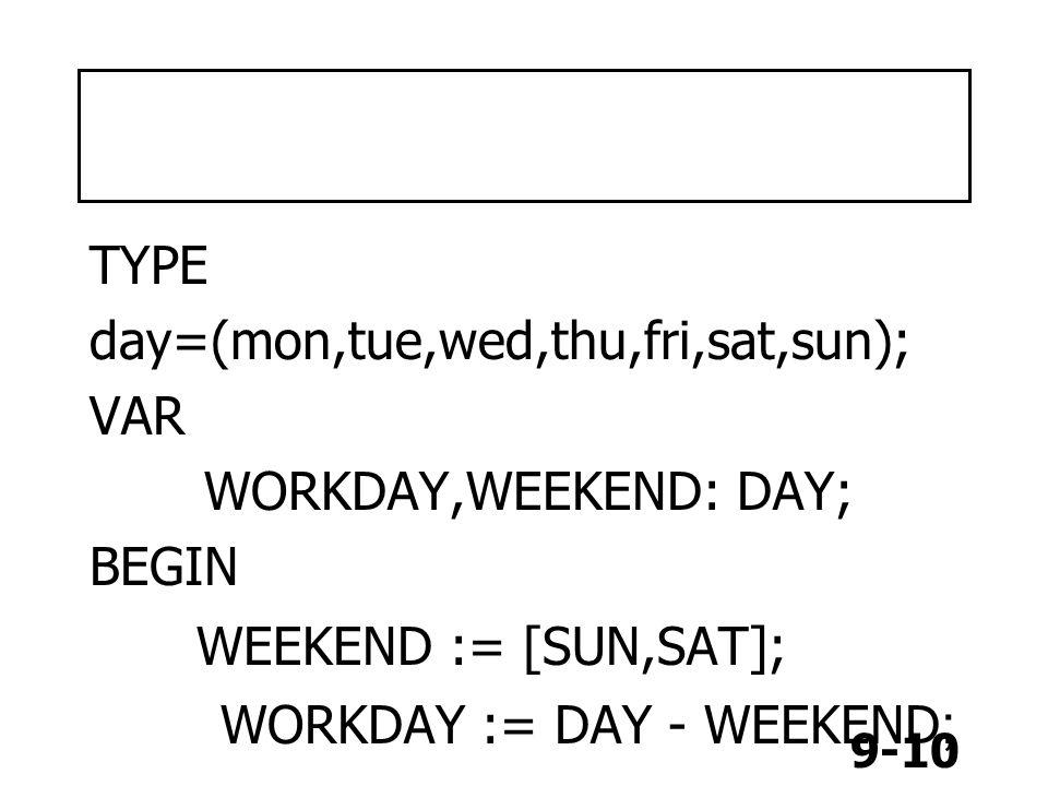 9-10 TYPE day=(mon,tue,wed,thu,fri,sat,sun); VAR WORKDAY,WEEKEND: DAY; BEGIN WEEKEND := [SUN,SAT]; WORKDAY := DAY - WEEKEND ;