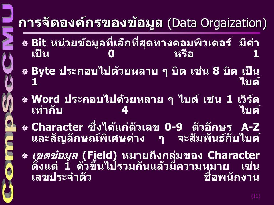 (11) การจัดองค์กรของข้อมูล (Data Orgaization) ] Bit หน่วยข้อมูลที่เล็กที่สุดทางคอมพิวเตอร์ มีค่า เป็น 0 หรือ 1 ] Byte ประกอบไปด้วยหลาย ๆ บิต เช่น 8 บิต เป็น 1 ไบต์ ] Word ประกอบไปด้วยหลาย ๆ ไบต์ เช่น 1 เวิร์ด เท่ากับ 4 ไบต์ ] Character ซึ่งได้แก่ตัวเลข 0-9 ตัวอักษร A-Z และสัญลักษณ์พิเศษต่าง ๆ จะสัมพันธ์กับไบต์ ] เขตข้อมูล (Field) หมายถึงกลุ่มของ Character ตั้งแต่ 1 ตัวขึ้นไปรวมกันแล้วมีความหมาย เช่น เลขประจำตัว ชื่อพนักงาน