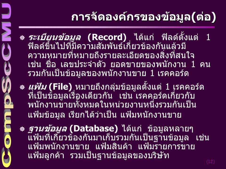 (12) การจัดองค์กรของข้อมูล(ต่อ) ] ระเบียนข้อมูล (Record) ได้แก่ ฟิลด์ตั้งแต่ 1 ฟิลด์ขึ้นไปที่มีความสัมพันธ์เกี่ยวข้องกันแล้วมี ความหมายที่หมายถึงรายละเอียดของสิ่งที่สนใจ เช่น ชื่อ เลขประจำตัว ยอดขายของพนักงาน 1 คน รวมกันเป็นข้อมูลของพนักงานขาย 1 เรคคอร์ด ] แฟ้ม (File) หมายถึงกลุ่มข้อมูลตั้งแต่ 1 เรคคอร์ด ที่เป็นข้อมูลเรื่องเดียวกัน เช่น เรคคอร์ดเกี่ยวกับ พนักงานขายทั้งหมดในหน่วยงานหนึ่งรวมกันเป็น แฟ้มข้อมูล เรียกได้ว่าเป็น แฟ้มหนักงานขาย ] ฐานข้อมูล (Database) ได้แก่ ข้อมูลหลายๆ แฟ้มที่เกี่ยวข้องกันมาเก็บรวมกันเป็นฐานข้อมูล เช่น แฟ้มพนักงานขาย แฟ้มสินค้า แฟ้มรายการขาย แฟ้มลูกค้า รวมเป็นฐานข้อมูลของบริษัท