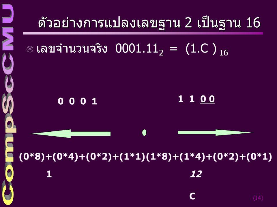 (14) ตัวอย่างการแปลงเลขฐาน 2 เป็นฐาน 16 { เลขจำนวนจริง 0001.11 2 = (1.C ) 16 1 1 0 0 (1*8)+(1*4)+(0*2)+(0*1)(0*8)+(0*4)+(0*2)+(1*1) 112 C 0 0 0 1