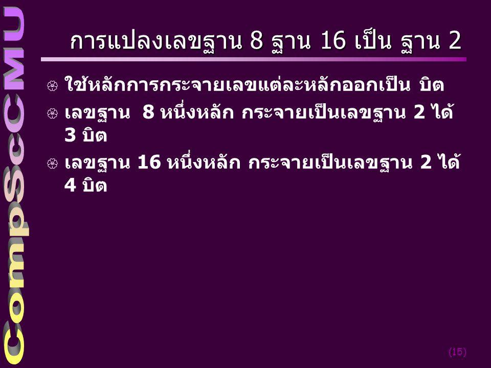 (15) การแปลงเลขฐาน 8 ฐาน 16 เป็น ฐาน 2 { ใช้หลักการกระจายเลขแต่ละหลักออกเป็น บิต { เลขฐาน 8 หนึ่งหลัก กระจายเป็นเลขฐาน 2 ได้ 3 บิต { เลขฐาน 16 หนึ่งหล