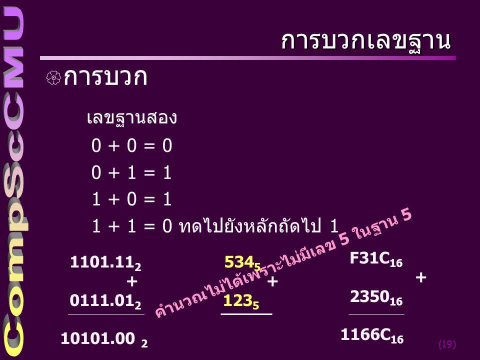 (19) การบวกเลขฐาน { การบวก เลขฐานสอง 0 + 0 = 0 0 + 1 = 1 1 + 0 = 1 1 + 1 = 0 ทดไปยังหลักถัดไป 1 1101.11 2 + 0111.01 2 10101.00 2 คำนวณไม่ได้เพราะไม่มี