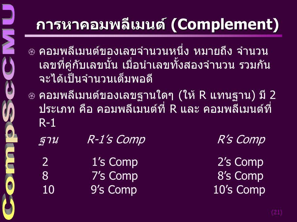 (21) การหาคอมพลีเมนต์ (Complement) { คอมพลีเมนต์ของเลขจำนวนหนึ่ง หมายถึง จำนวน เลขที่คู่กับเลขนั้น เมื่อนำเลขทั้งสองจำนวน รวมกัน จะได้เป็นจำนวนเต็มพอด