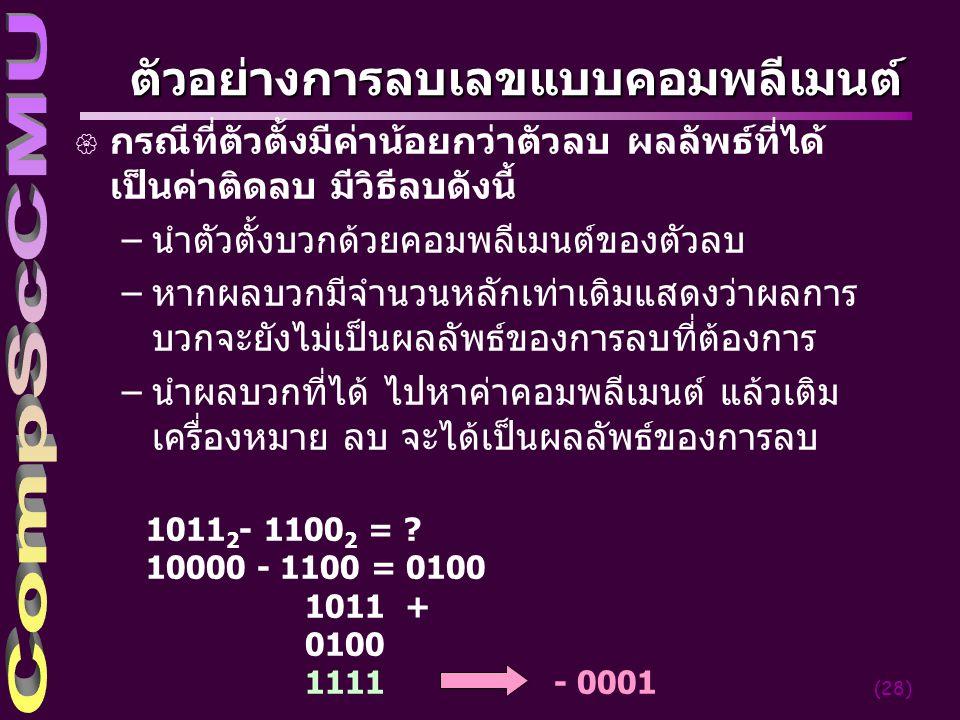 (28) ตัวอย่างการลบเลขแบบคอมพลีเมนต์ { กรณีที่ตัวตั้งมีค่าน้อยกว่าตัวลบ ผลลัพธ์ที่ได้ เป็นค่าติดลบ มีวิธีลบดังนี้ –นำตัวตั้งบวกด้วยคอมพลีเมนต์ของตัวลบ