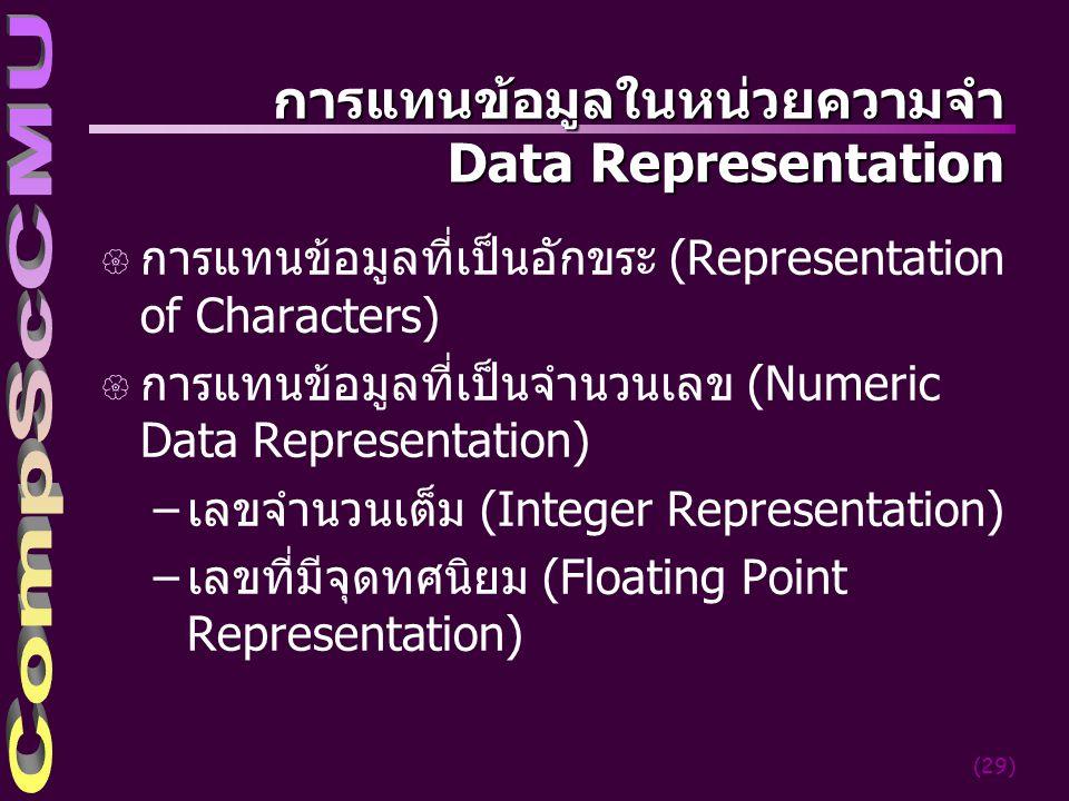 (29) การแทนข้อมูลในหน่วยความจำ Data Representation { การแทนข้อมูลที่เป็นอักขระ (Representation of Characters) { การแทนข้อมูลที่เป็นจำนวนเลข (Numeric D