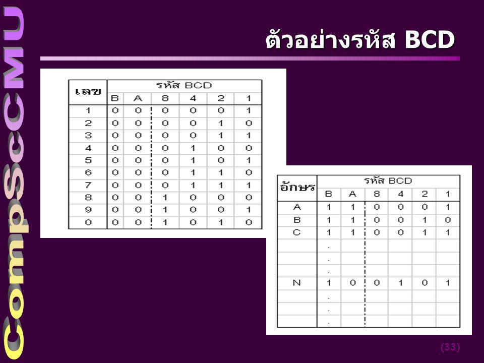 (33) ตัวอย่างรหัส BCD